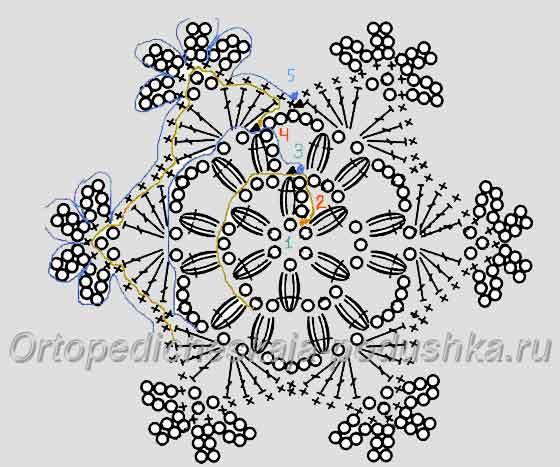 Вязание снежинок крючком, схемы